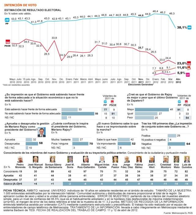 20120416174011-1334425260-953265-1334442613-noticia-grande.jpg