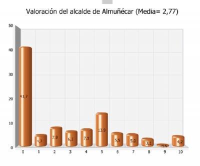 20090729140201-valoracion-benavides-2009.jpg