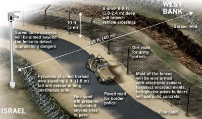 20091114191452-muro-diagram2.jpg
