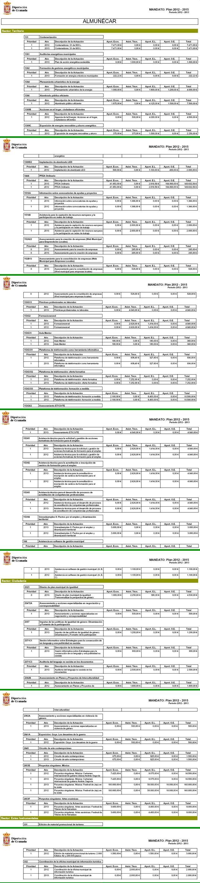 20120530191237-plan-diputacion-2012-2013-vert.jpg